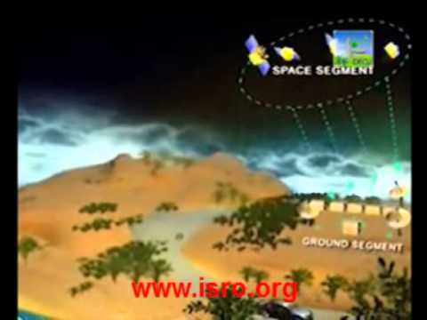 Indian Regional Navigational Satellite System [IRNSS]