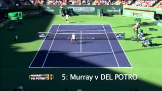 Top 10 Hot Shots Of Indian Wells 2013