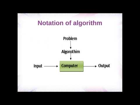 Introduction to Algorithms : Algorithm Tutorial For Beginners