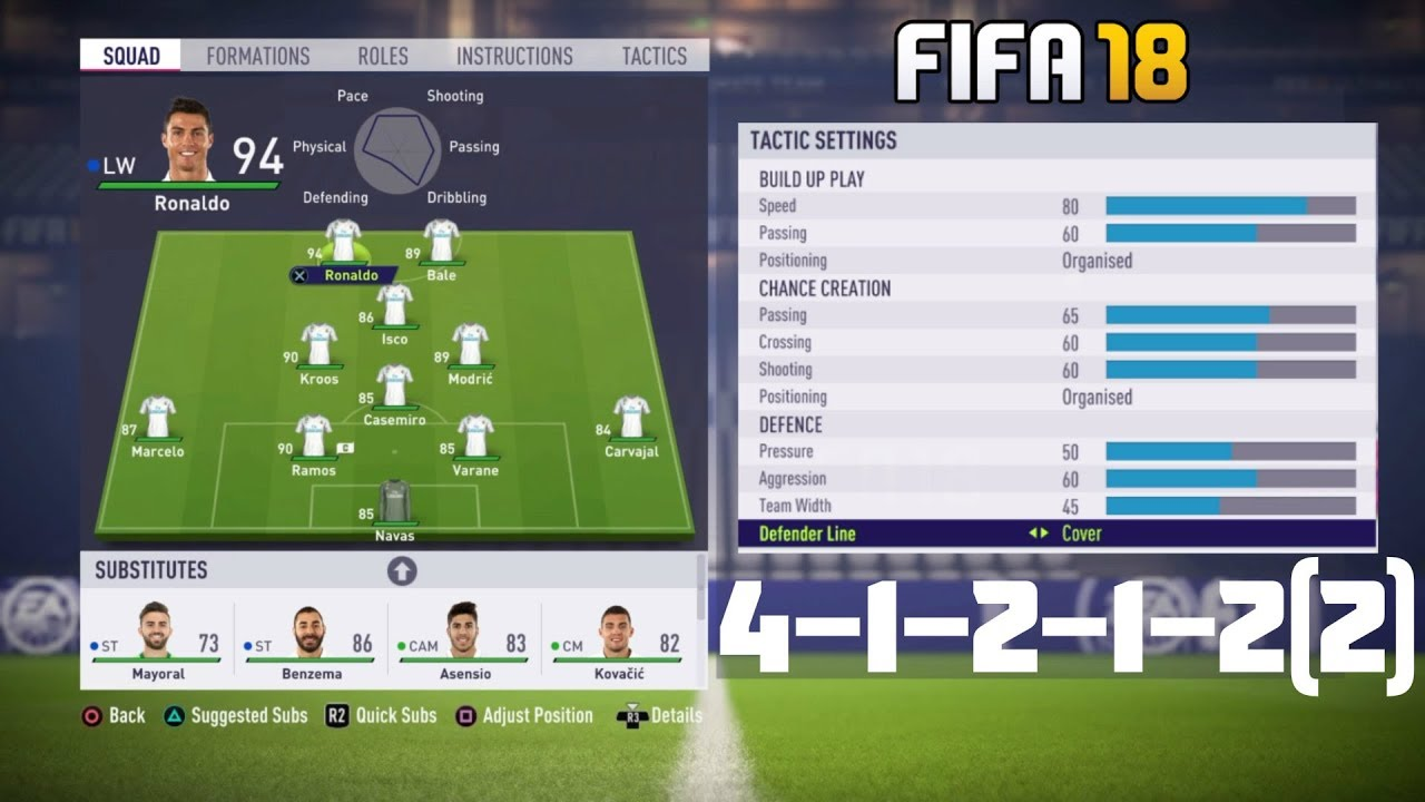 Best 18 Home Exercise Equipment Machines That Are Worth: FIFA 18 BEST FORMATION (4-1-2-1-2(2)) TUTORIAL