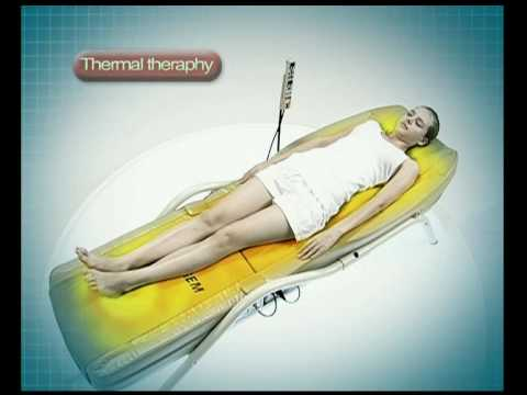 CERAGEM thermal therapy