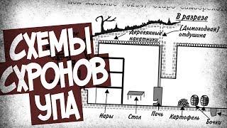 Как Прятались Украинские Националисты? Бункеры УПА