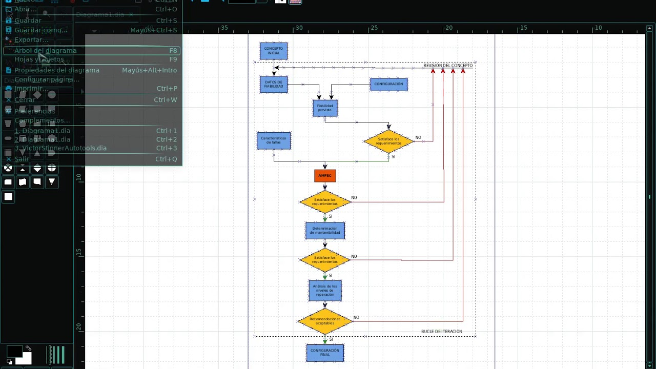 Exportar Diagramas De Flujo  Uml  Mapas Conceptuales
