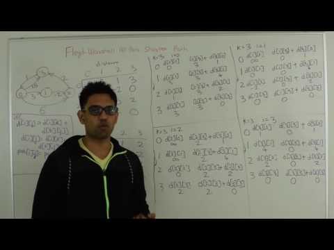Floyd Warshall Algorithm All Pair Shortest Path Graph Algorithm