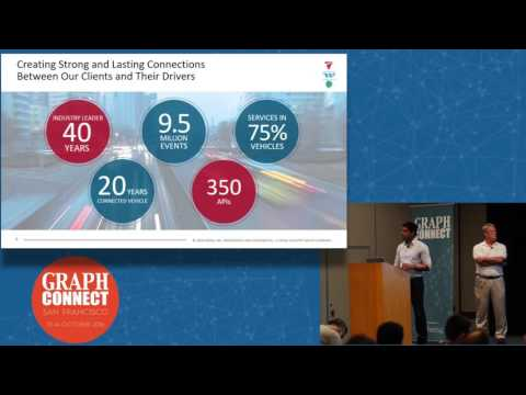 Driving Predictive Roadway Analytics with the Power of Neo4j