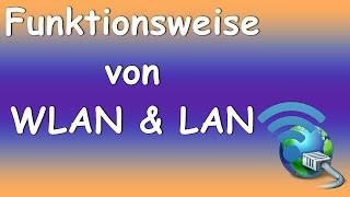 Funktionsweise von WLAN & LAN
