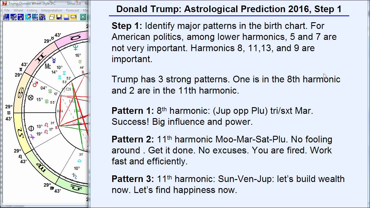 Donald Trump Astrological Prediction For 2016 Youtube