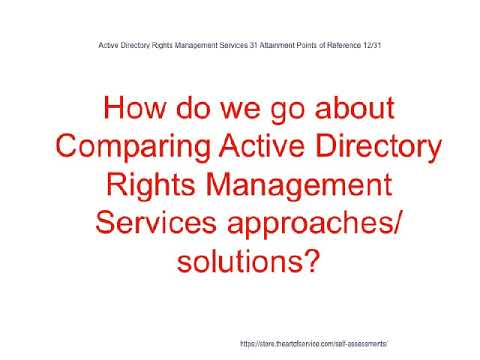 Active Directory Rights Management Services 31 Attainment Points of Reference