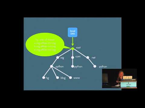 Lynn Root: For Lack of a Better Name(server): DNS Explained - PyCon 2014