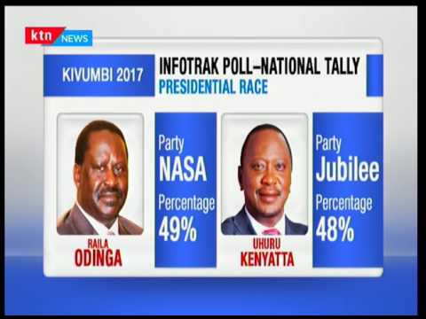 Opinion pollsters Ipsos and Infotrak clash on the last presidential polls before 2017 polls