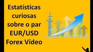 Estatísticas curiosas sobre o par EUR/USD - Forex Vídeo
