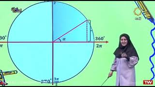 Lecture on how t๐ calculate the trigonometric ratios of some angles by Professor Taylor