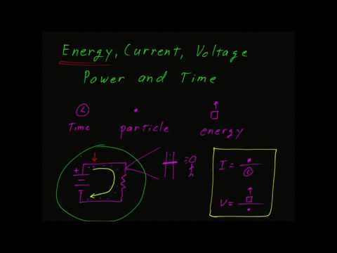 Energy, voltage, and current relationships