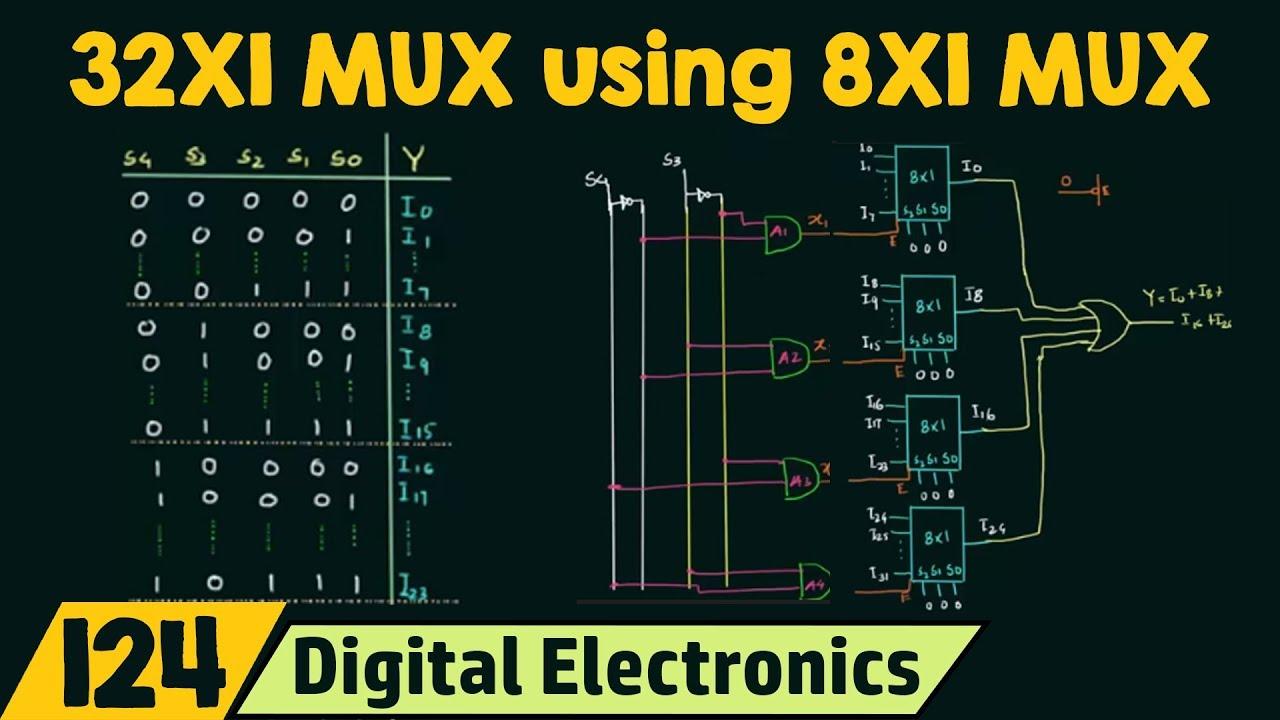 32x1 Mux Using 8x1 Mux Youtube