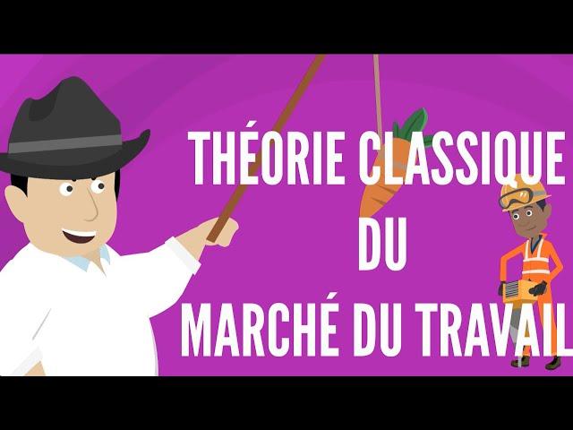 THÉORIE CLASSIQUE DU MARCHÉ DU TRAVAIL   DME
