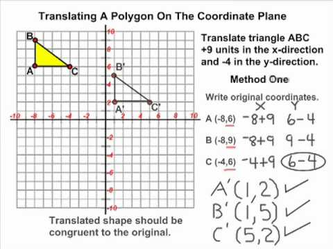 Worksheets Transformations In The Coordinate Plane Worksheet transformations translating a triangle on the coordinate plane youtube