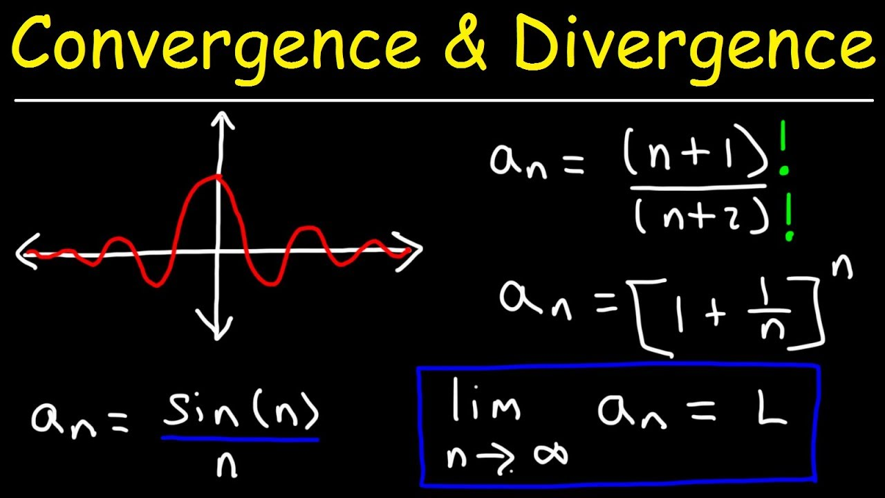 Download Converging and Diverging Sequences Using Limits - Practice Problems