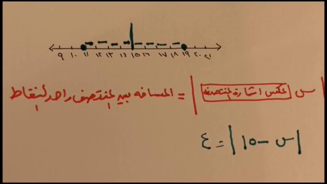 حل المعادلات التي تتضمن القيمة المطلقة الجزء الثاني ثالث متوسط الفصل الدراسي الأول Youtube