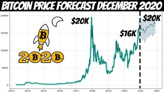 Since october bitcoin increased by more than 60% in just 46 days, this video i will try to estimate where is likely end up the of decemb...