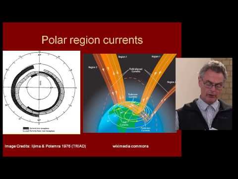 Our Variable Sun & Climate Change