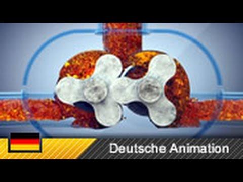 Kühlschrank Verdichter Aufbau : Roots gebläse roots kompressor roots lader animation youtube