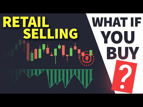 1.5k Subscribers Special - How Retail Traders Operate | 2 Live Trade Examples