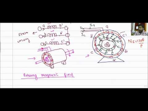 Lecture 3 .1  Operation of Induction motor