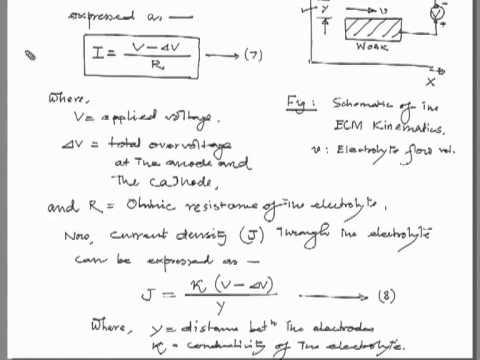 Electron Beam, Plasma Beam and Ion Beam Machining