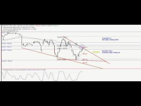 Dax Daily 11.01.2011