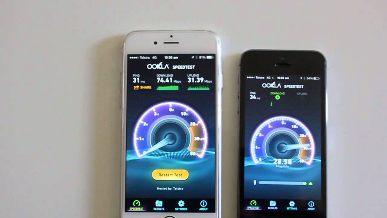 speed test iphone iphone 6 vs iphone 5s telstra 4g and wifi speed test 13018