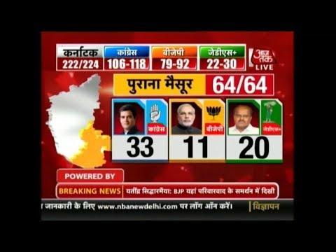 Congress Ahead In Bangalore, Hyderabad-Karnataka & Old Mysore | Exit Poll Analysis With Rahul Kanwal