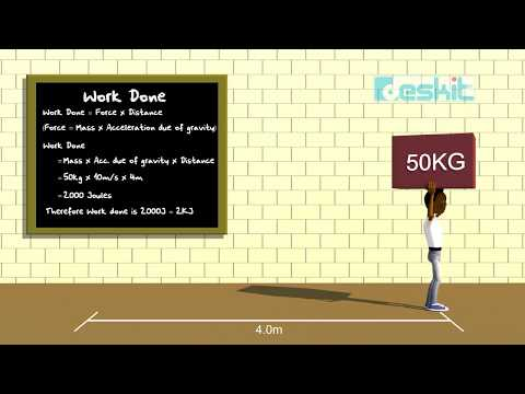 3D Animated eLearning Video - Work Done (Physics)