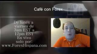 Forex con Café del 9 de Noviembre - Trump Day