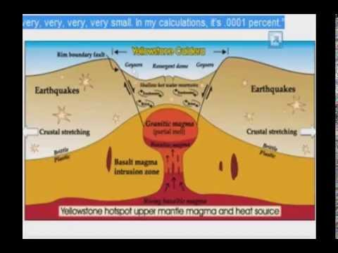 Yellowstone supervolcano eruptions would last for many months youtube yellowstone supervolcano eruptions would last for many months ccuart Gallery