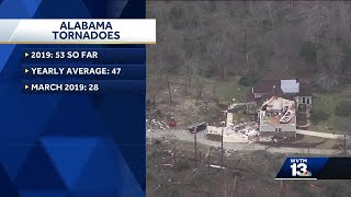 Baixar Alabama already above average for year with 53 tornadoes