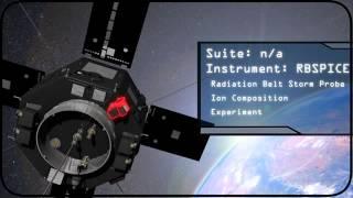 Van Allen Probes – The Instruments