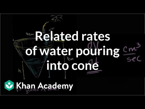 Related rates of water pouring into cone