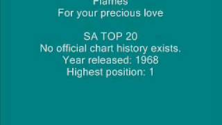 Flames - For your precious love.wmv