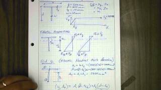 Elastic and Plastic Section Modulus and Moments for a T Beam