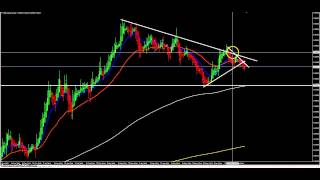 Weekly Forex Watchlist 6.7.2014