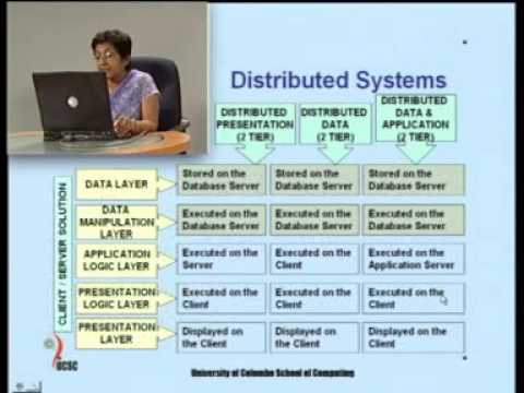 BIT  -  System Analysis and Design section 6 Part 2
