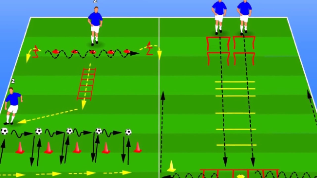 Soccer Drills For U10 U13 Age Coordination Agility Speed