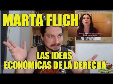 Las ideas económicas de la derecha - Marta Flich - Coto de Caza Progre 61