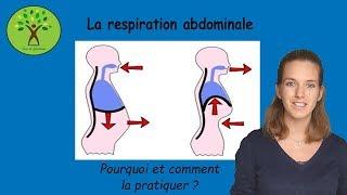 Respiration abdominale : pourquoi et comment la pratiquer ?