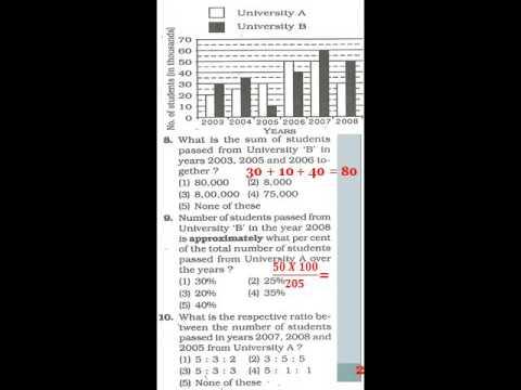 Data Interpretation  1 to 15