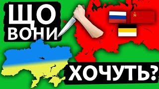 Навіщо Росії Україна?