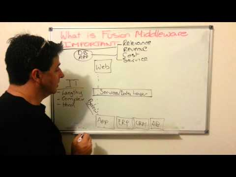 What is Fusion Middleware ?