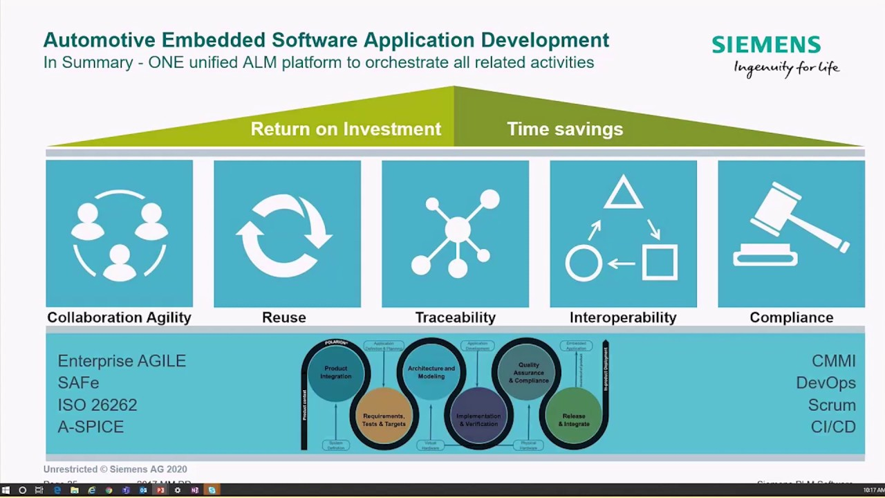 Polarion for Automotive Embedded Software application