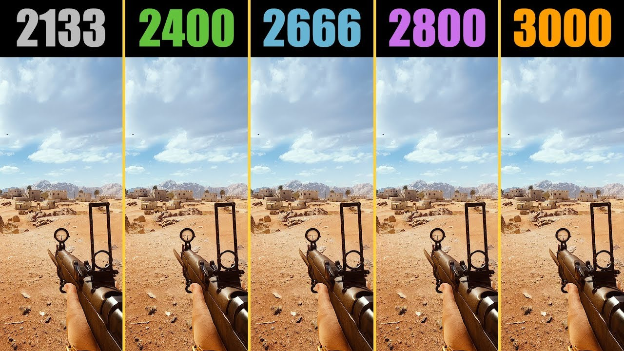 Battlefield 1 2133MHz vs  2400MHz vs  2666MHz vs  2800MHz vs  3000MHz (RAM  Speed Test)