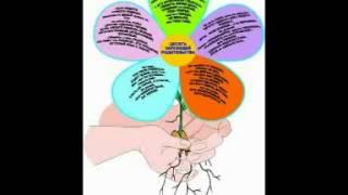 Скачать Нарушевич Р А 12 загадок для мамы и папы 1 10 заповедей для родителей